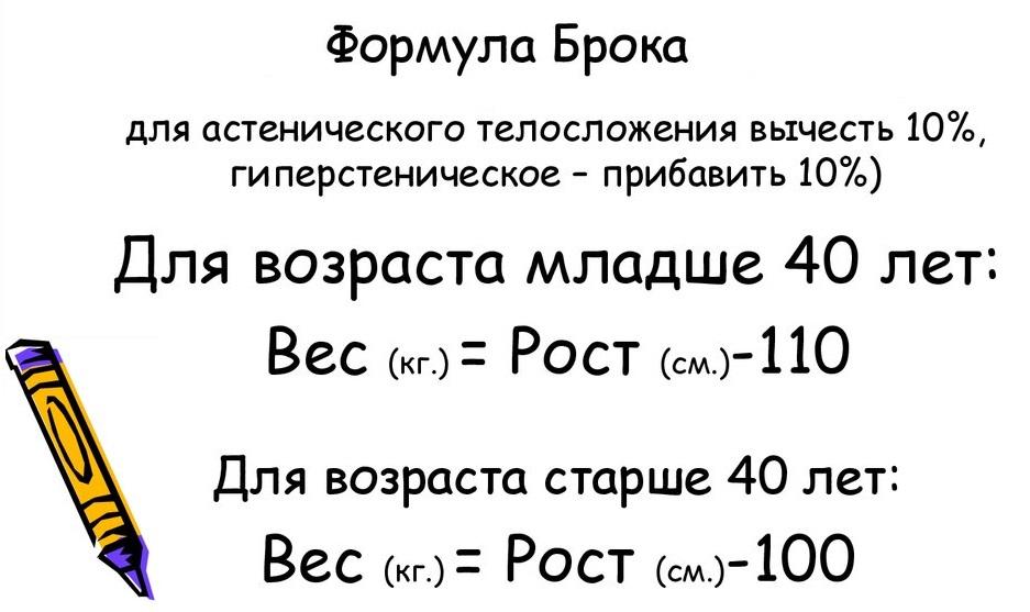 формула Брока